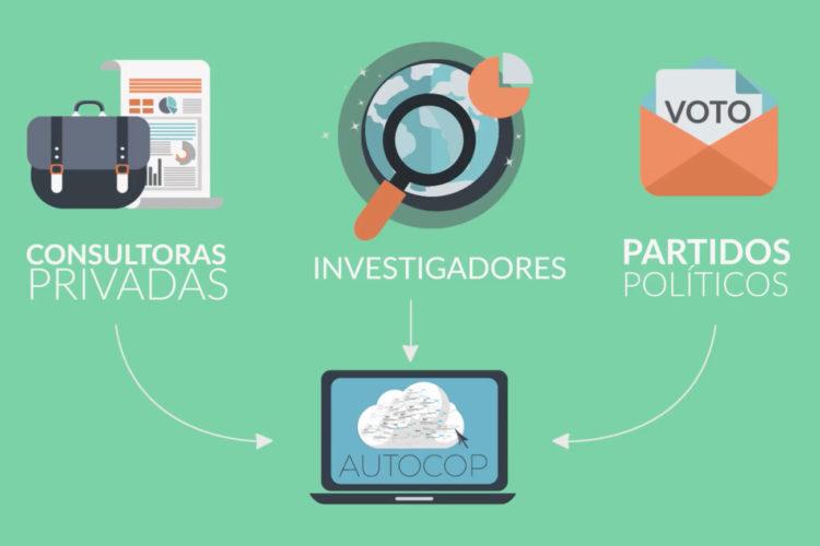 Presentación del proyecto Autocop